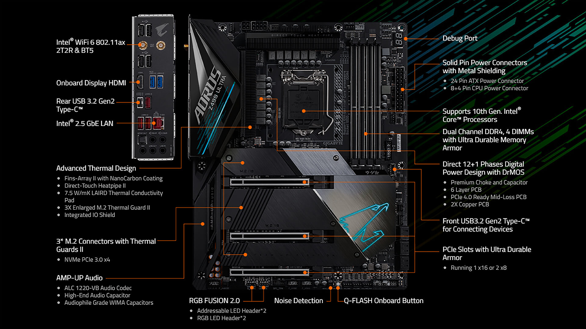 Z490 Aorus Ultra